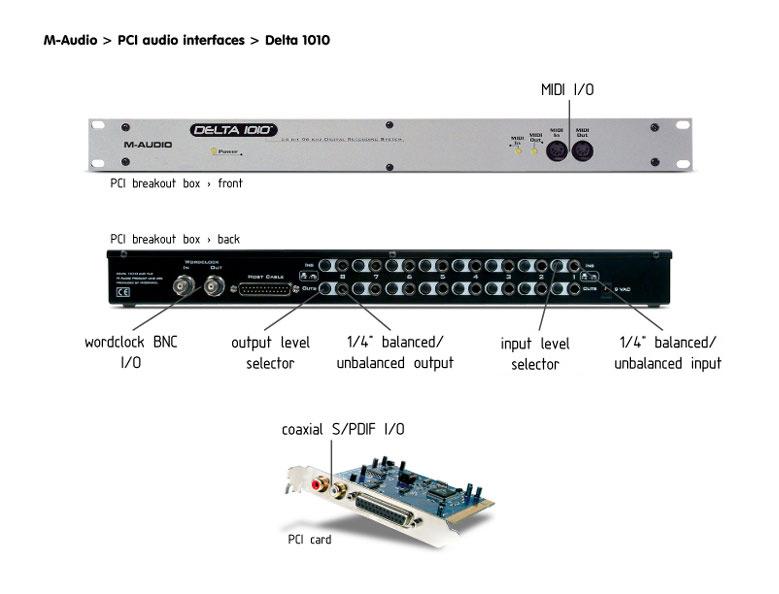 Скачать драйвер m audio audiophile 2496